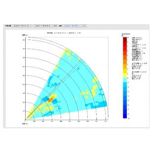 FC-Ⅲ三维扫描激光测风雷达