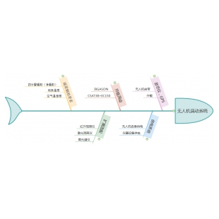 高空二氧化碳水汽探测系统