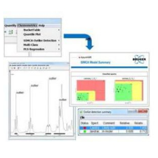 布魯克 NMR AssureNMR? 藥物質量控制篩選