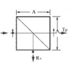 偏振分光立方體