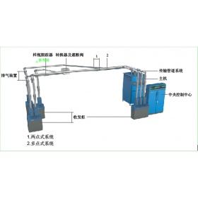 U4样品自动传输系统