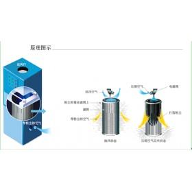 U4除尘系统