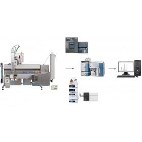 德国LCTec公司在线GPC-LC/MS分析联用平台