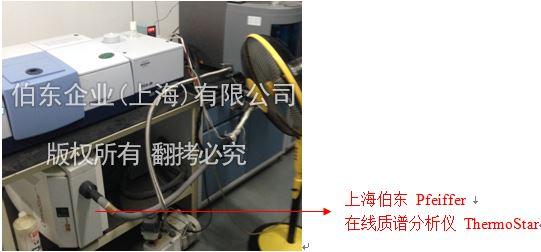 在线质谱与红外光谱仪和热重联用