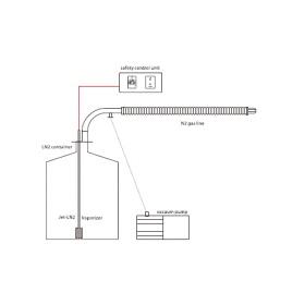 优莱博KALTGAS超低温液氮恒温/反应测试系统