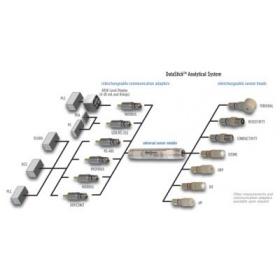 AquaSensors 数字化在线水质分析仪表