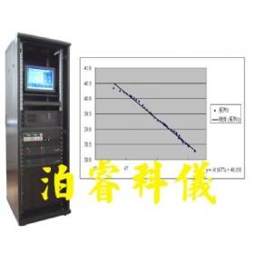 泊睿BR-PV-IV光伏组件温度系数测试系统