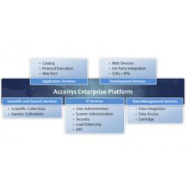 强大的信息整合和流程定制的科学平台