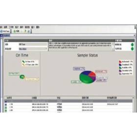 cGMP合规QA/QC实验室SOP执行系统