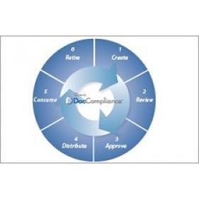 企业级的质量管理系统