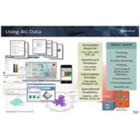 制药企业工艺过程及质量管理的智能化信息平台