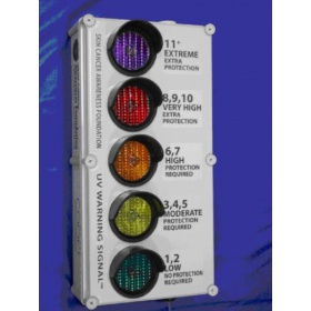 紫外指数信号灯