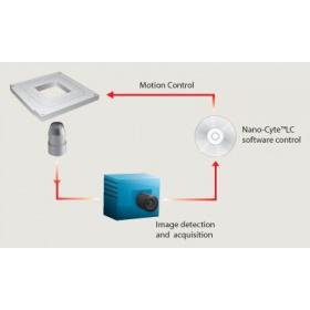 MCL单分子成像Nano-Cyte®