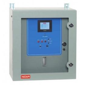 Model 920在线式沼气分析仪