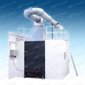 SBI單體燃燒試驗裝置