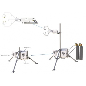 Campbell CPEC200涡动相关通量观测仪