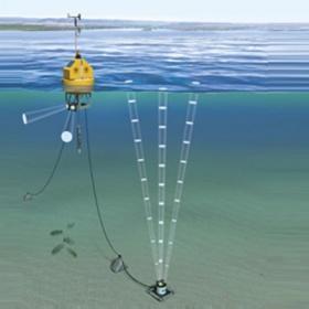 YSI 水质监测浮标系统