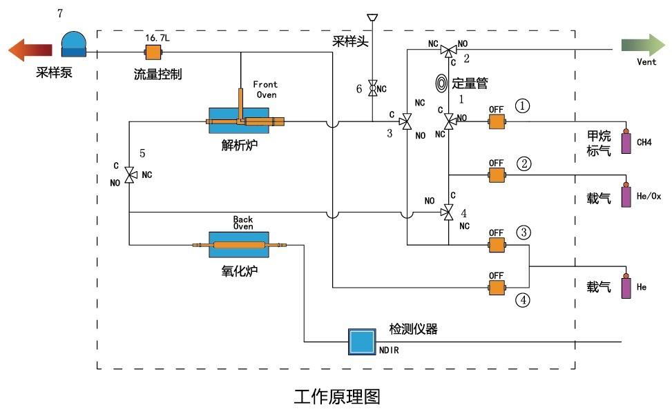 tr — 518fr测试机电路图