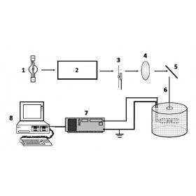 表面光電壓譜儀 (SPV、SPC、SPS)