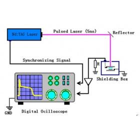 瞬态表面光电压谱仪(TPV)