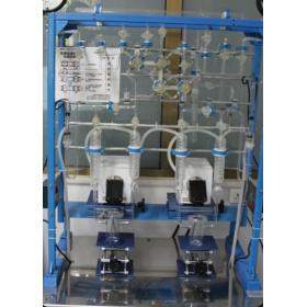 CEL-SPH2N-S9双反全自动光解水制氢系统