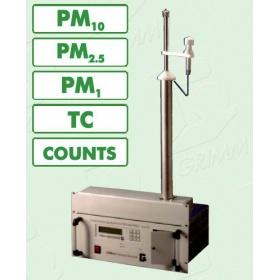 德国Grimm  EDM180 环境颗粒物监测系统
