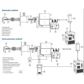 AMS 烟道汞采样系统