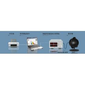 LED快速光色电分析系统