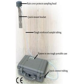 PM2.5空气采样器