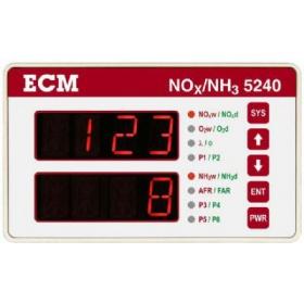 美国ECM快速NOx/NH3分析仪5240