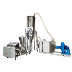 超音速气流喷射研磨机(中型生产)