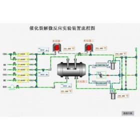 催化裂解反应装置