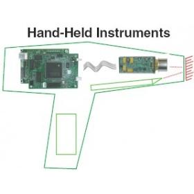 AMPTEK-XRF設備OEM解決方案(X射線熒光譜儀設備/OEM/臺式或手持式)
