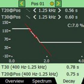 【声级计软件】Bruel & Kjaer BZ-7227 混响时间计算软件