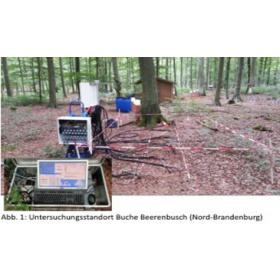 ENVIDATA-SC 土壤/濕地剖面CO2梯度監測系統