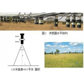 AZ-R0810野外光谱在线观测系统