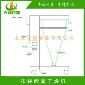 布袋喷雾干燥机 QFN-BD系列 乔枫