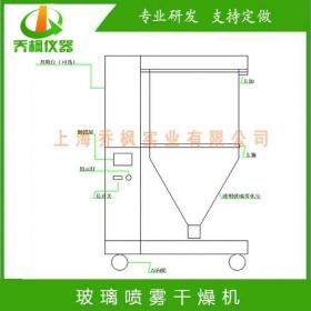 玻璃喷雾干燥机 QFN-BL 型 乔枫