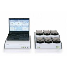 ACEA RTCA MP实时无标记细胞功能分析仪