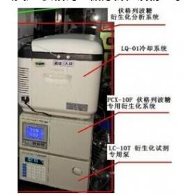 伏格列波糖分析专用柱后衍生系统