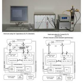 德国 Phystech FT1030 深能级瞬态谱仪DLTS
