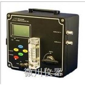 美國AII/ADV  GPR-1200微量氧分析儀