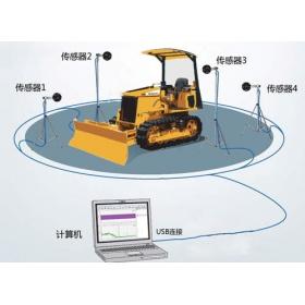 多通道實時噪聲儀,聲壓測量自動測量系統