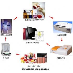 纸张甲醛测试仪、纸张甲醛检测设备、壁纸甲醛检测系统