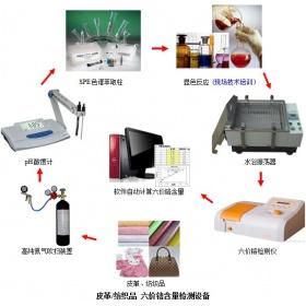 皮革和纺织品中六价铬测试方法的比较及优化