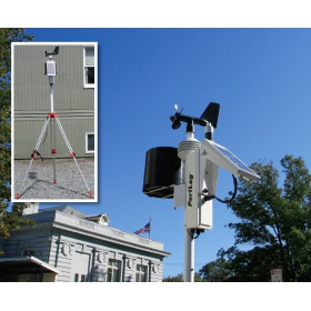 PortLog便携式自动气象站