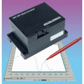 SM242/SM442预配置CCD光谱仪