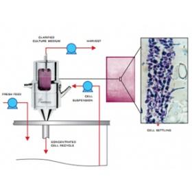 Applikon BioSep声学细胞截留系统