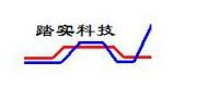 广州踏实德研仪器有限公司