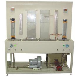 瑞泰丰RTF-GLTH固体流态化演示实验装置